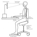 sitting_posture