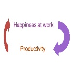 happiness_productivity